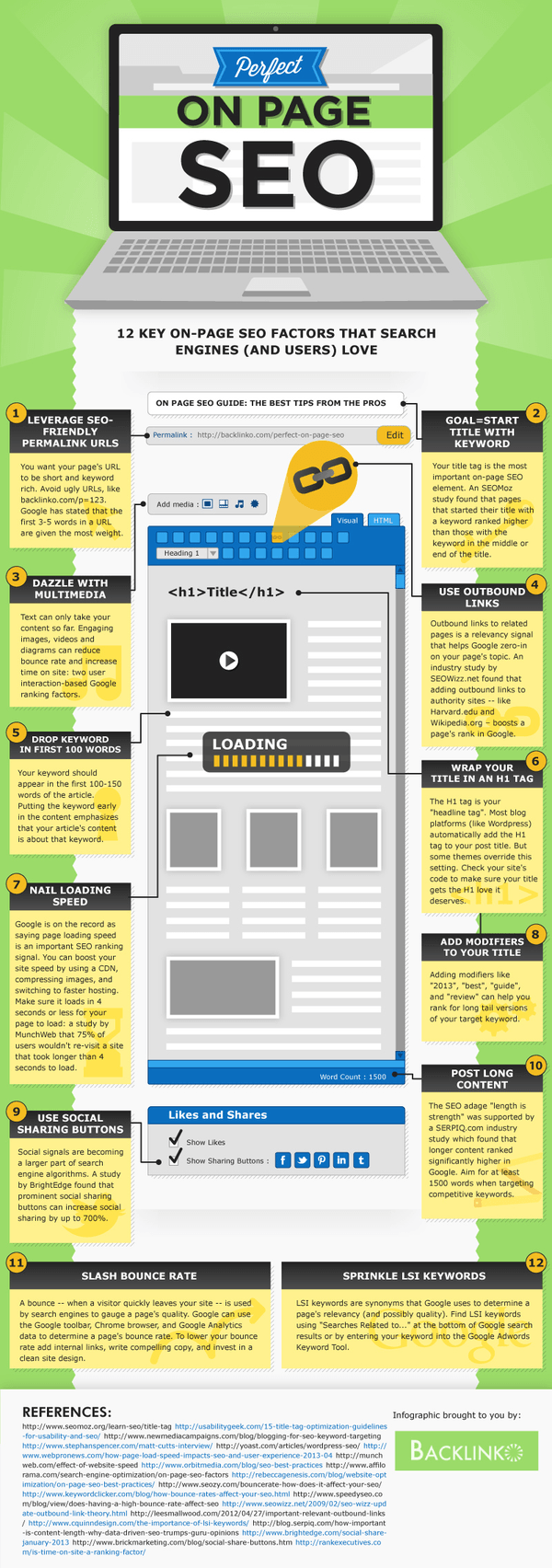 SEO On Page Infographic