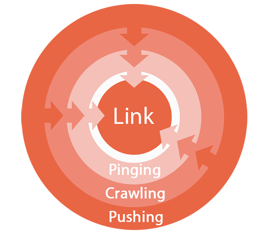 Link Indexing Software