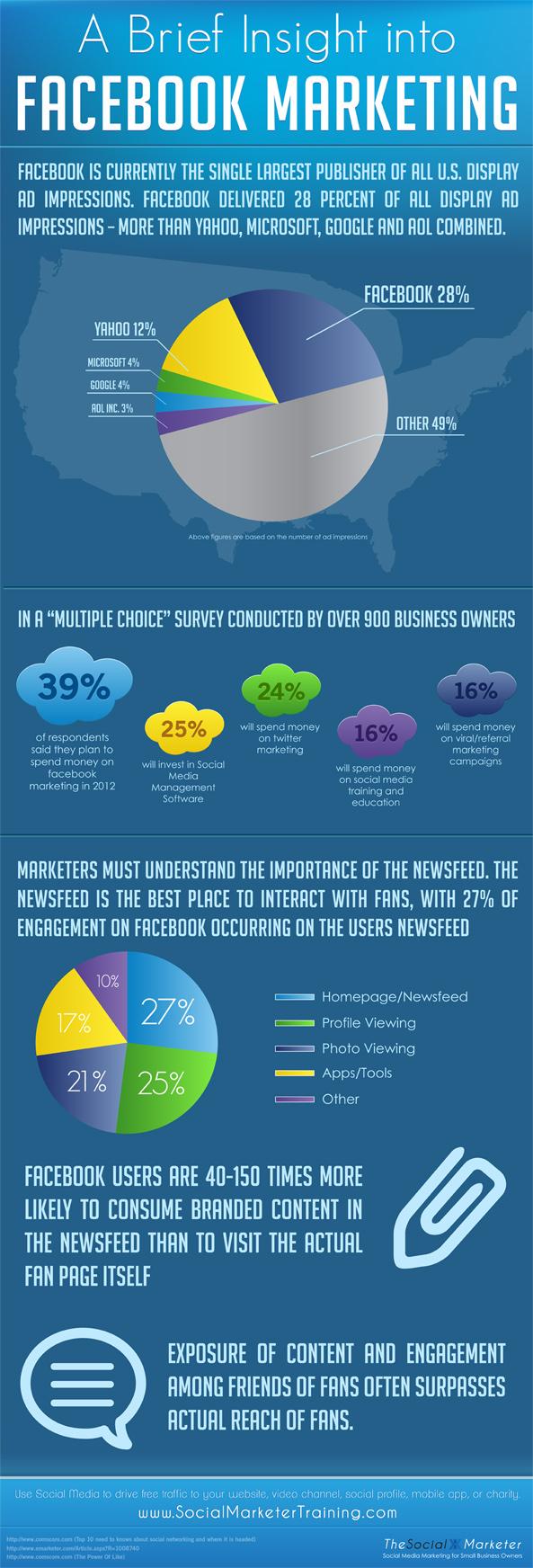 a-brief-insight-into-facebook-marketing