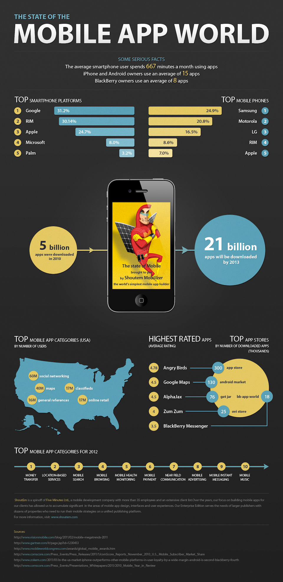 mobile-app-infographic-post