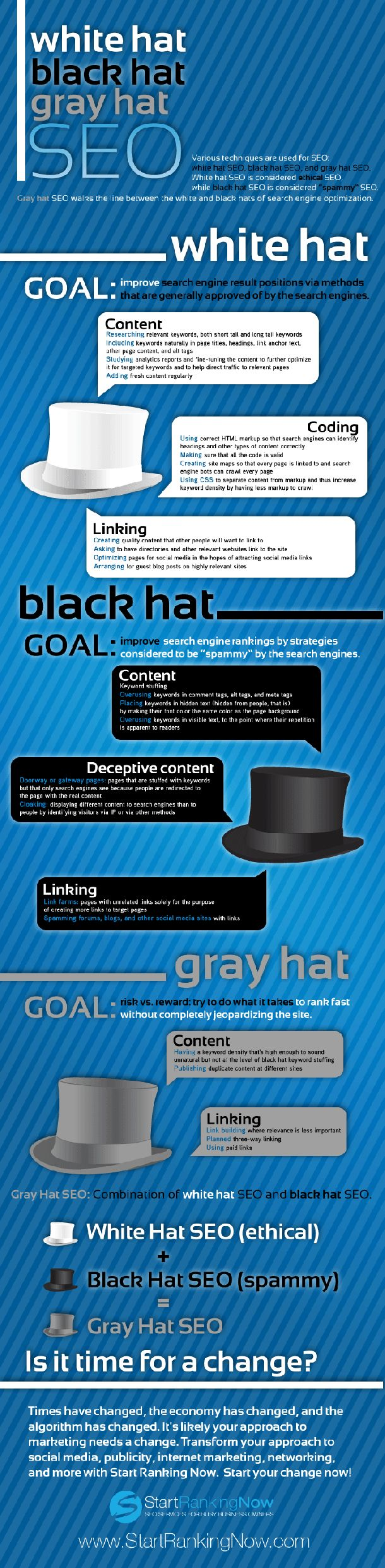 Best ideas about white hat backlinks