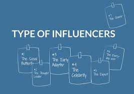 Hire INFLUENCER Expert India